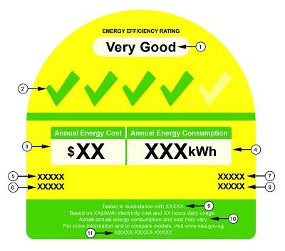 The Energy Label Fridge Singapore