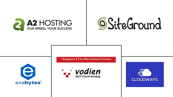 5 Best Web Hosting For Singapore Websites (2019) From Just