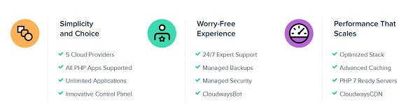 Cloudways benefits