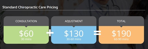 Light Chiropractic Price